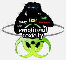 What memories and experiences are creating emotional toxicity in your cells?